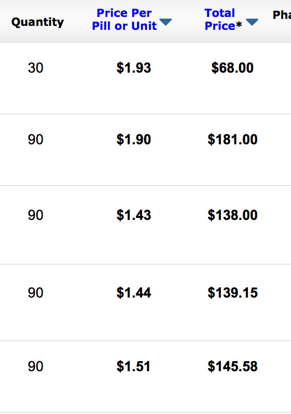 Typical 20mg Prices